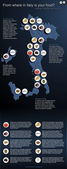 italian foods :D infographic food