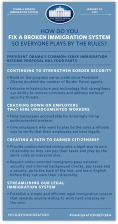 U.S. Immigration Reform at a Glance