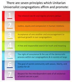 Unitarian Universalist Seven Principles Poster