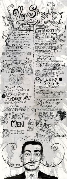 The Surrealist Manifesto (Salvador Dali) / 11 Manifestos That Could Change Your Art & Life (via BuzzFeed Community)