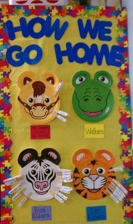 jungle classroom theme ideas - Google Search I need to make this bulletin, but in whatever theme I go with