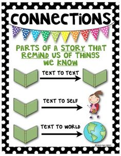 IDEA - Anchor Chart for Book Connections