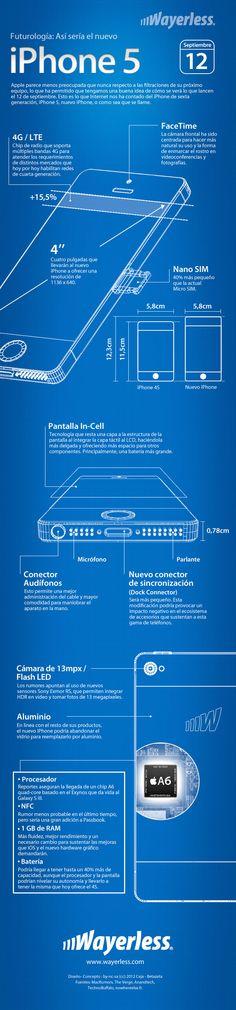Infografía en español que muestra las características del nuevo iPhone 5