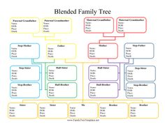 ... Family Tree Template With Siblings Blended family tree template