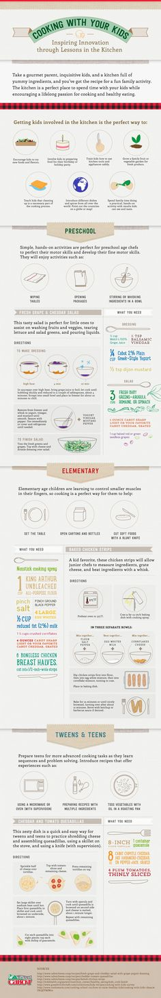 Love this [INFOGRAPHIC] from @Cabot about cooking with kids!