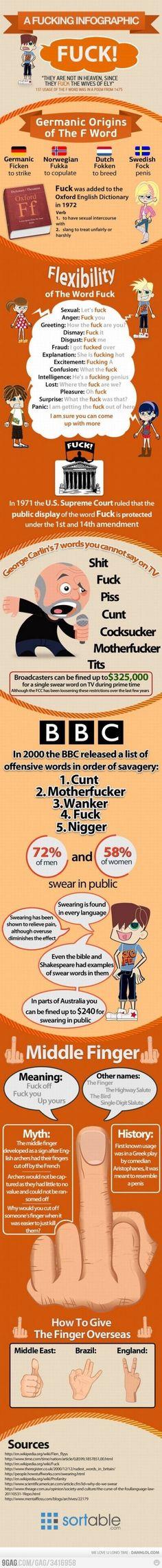 infographic..