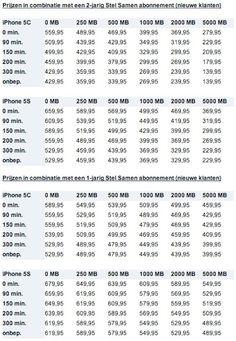 Eerste prijzen iPhone 5S en iPhone 5C bekend #Apple #iPhone