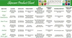 Arbonne has products for every skin type and the best part is you can mix and match them to get the best results!