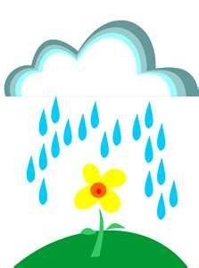 springtime ~ weather