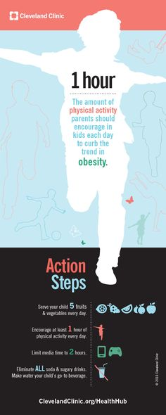 Why your child should have at least 1 hour of physical activity per day. #childhoodobesity #parents