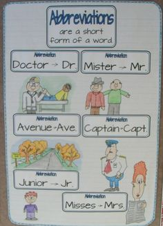 2nd Grade Smarty-Arties taught by the Groovy Grandma!: Abbreviations Anchor Chart