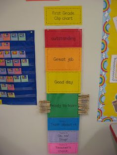 Great Behavior Chart -- Yellow, Orange and Red are varying degrees of GOOD behavior.