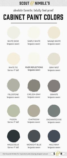 Best paints for Grey
