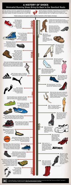 A History Of Shoes [INFOGRAPHIC]