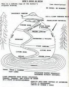 earthship design