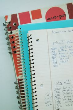 Grocery Budgeting, 101: The Basics