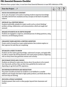 Project Based Learning checklist - Are you doing it right?