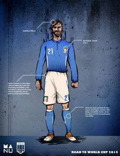 AndreaPirlo Fifa World Cup 2014 Amazing Football Player Illustrations
