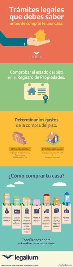 Los puntos claves sobre del derecho inmobiliario que todos debemos saber antes de comprar un inmueble