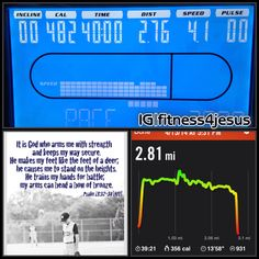 4/15/14: 2.8 mile treadmill workout + 22 squats