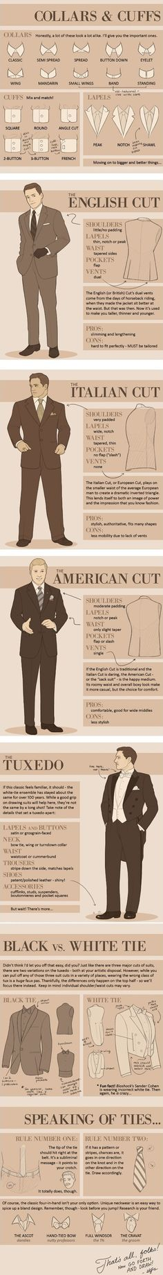 Useful men's fashion reference - Great for if you're thinking of getting a custom suit soon.