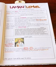 character study scripture journal