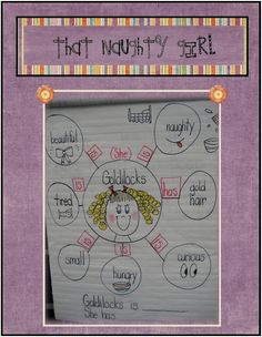 Great activity to describe Goldilocks.
