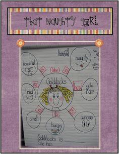 Great activity to describe Goldilocks.