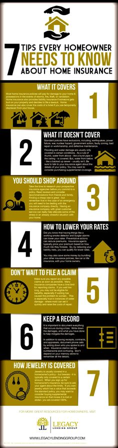 Home Insurance knowledge for when you purchase a home. #homeinsurance #realestate