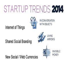Startups 2014 Trends on Curatti.com