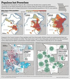 Ferguson diversified; its city council didn't. Ward system, low voter turnout may partly explain that.