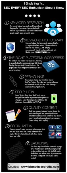 8 Simple SEO Steps Every #SEO Enthusiast Should Know #infographic (repinned by @Ricardo Llera)