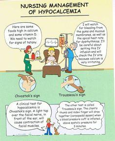Life after Nclex-RN