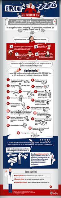 #Bipolar Disorder Self Screening Test #Infographic