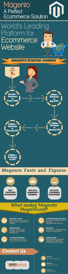 Magento A Perfect Ecommerce Solution   #Magento #Ecommerce #Marketing #infographic.
