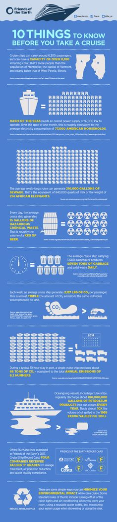 Planning a cruise? Here's some useful information for the environmental traveler.