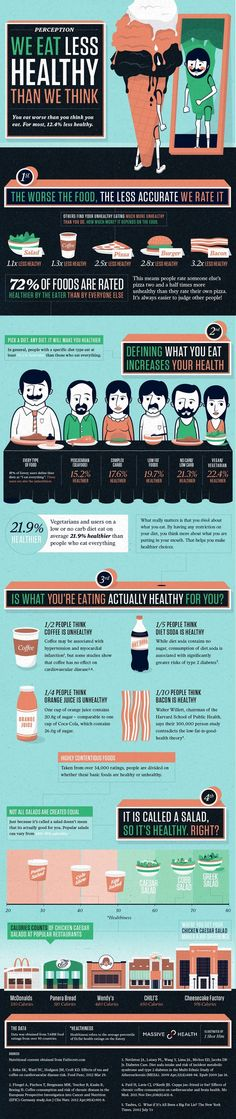 You Eat Worse Than You Think