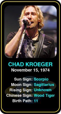 Celeb #Scorpio birthdays: Chad Kroeger's astrology info! Sign up here to see more: https://www.astroconnects.com/galleries/celeb-birthday-gallery/scorpio?start=120  #astrology #horoscope #zodiac #birthchart #natalchart #chadkroeger #nickleback