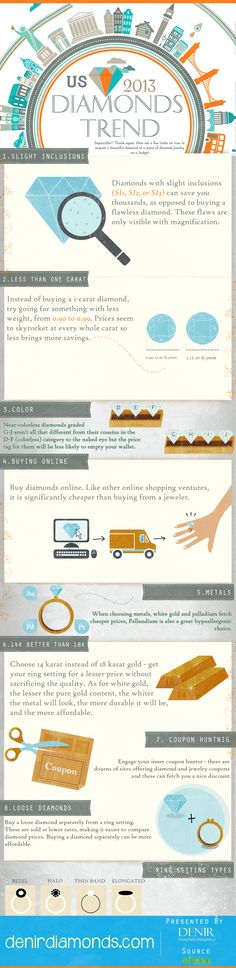 US 2013 Diamond Jewelry Trend