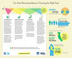 Car Seat Recommendations #infographic