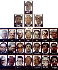 Gambino crime family