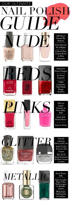 Our Ultimate Nail Polish Guide   www.theglitterguide.com
