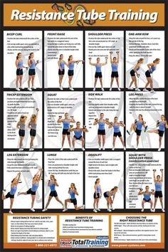 Resistance Band exercises! I love my resistance bands! My Golds Gym workout DVDs have showed me so many ideas on how to use them!