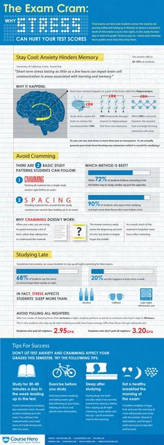 Cramming for your Exam [ #infographic]