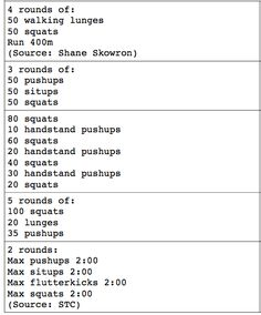 Crossfit workout.  Not even close to completing, but something to work towards