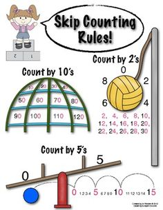 FREE!  Skip Counting Rules!-this poster was created to help students remember number patterns when counting by 2's, 5's, and 10's