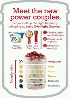 Overnight oatmeal? Hmmm...