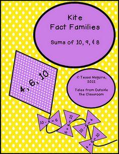 Kite fact families