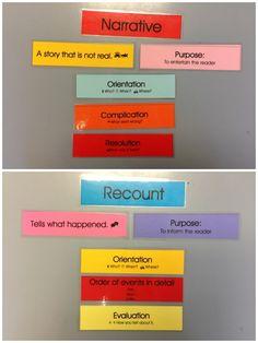 writing fun recount