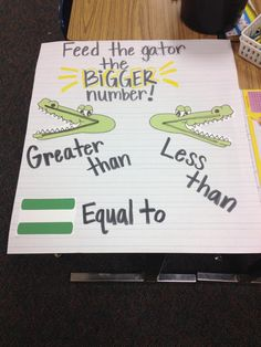 Greater than less than gator anchor chart